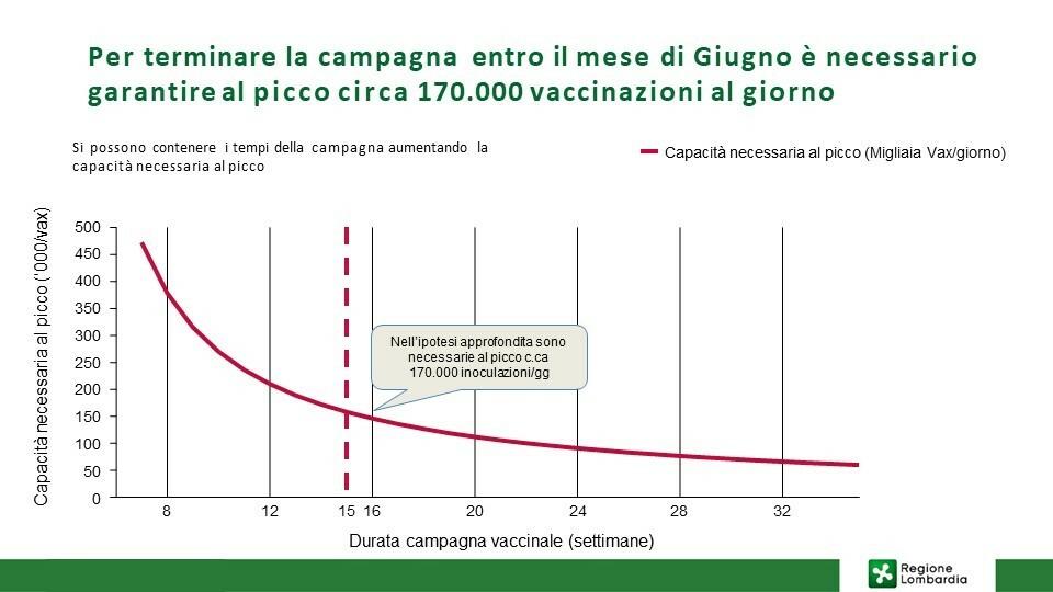 vacci 170-2